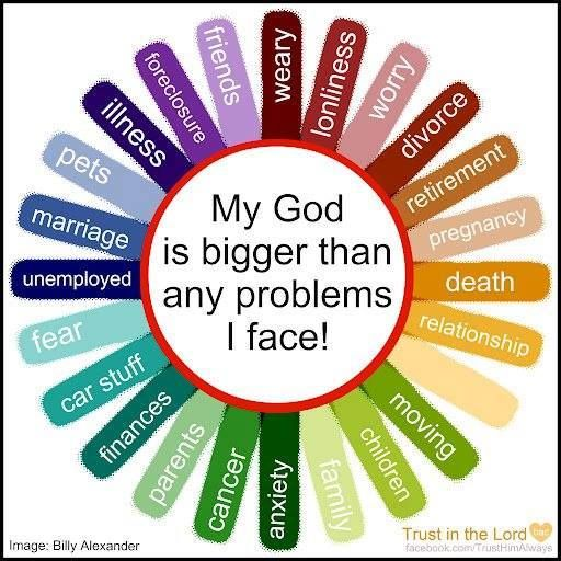 God is bigger than all our problems